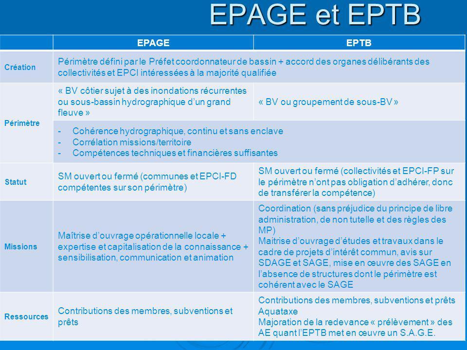 EPAGE et EPTB EPAGEEPTB Création Périmètre défini par le Préfet coordonnateur de bassin + accord des organes délibérants des collectivités et EPCI int