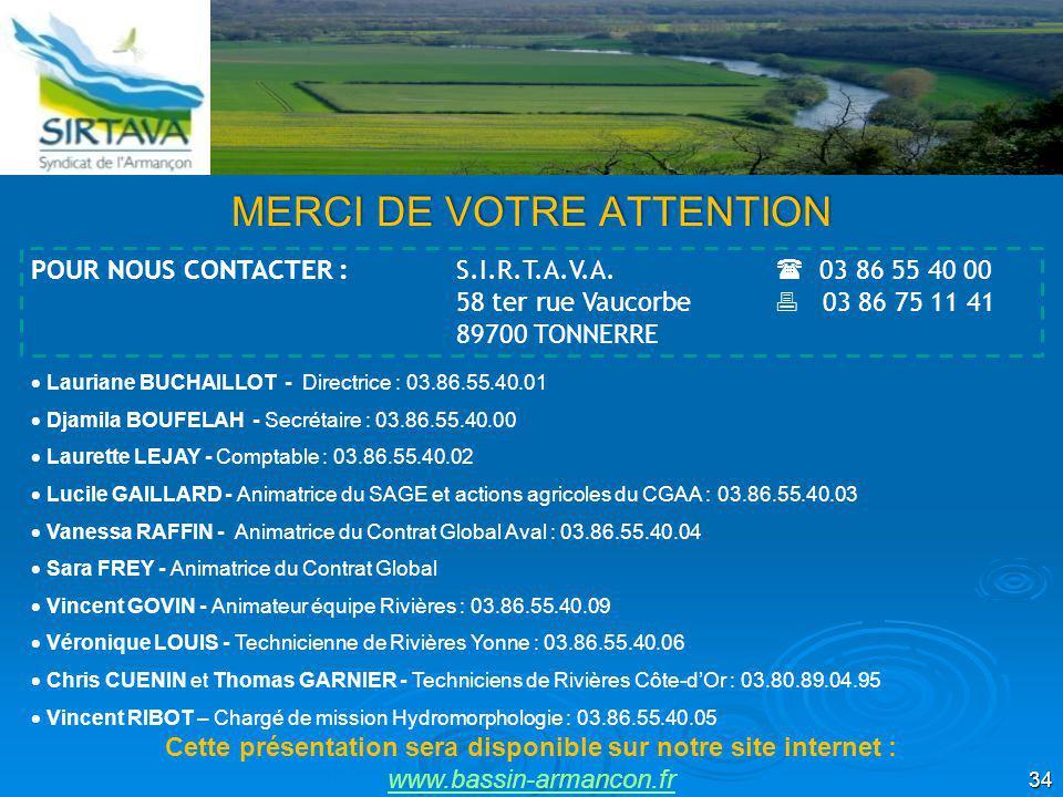 MERCI DE VOTRE ATTENTION POUR NOUS CONTACTER : S.I.R.T.A.V.A.  03 86 55 40 00 58 ter rue Vaucorbe  03 86 75 11 41 89700 TONNERRE  Lauriane BUCHAILL