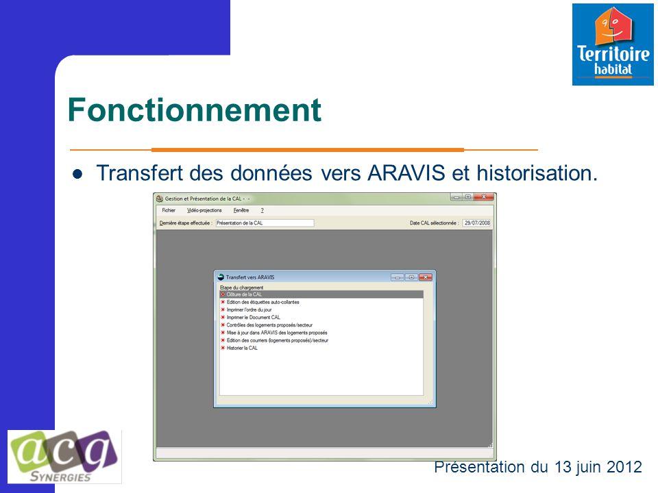 Fonctionnement Présentation du 13 juin 2012 Transfert des données vers ARAVIS et historisation.