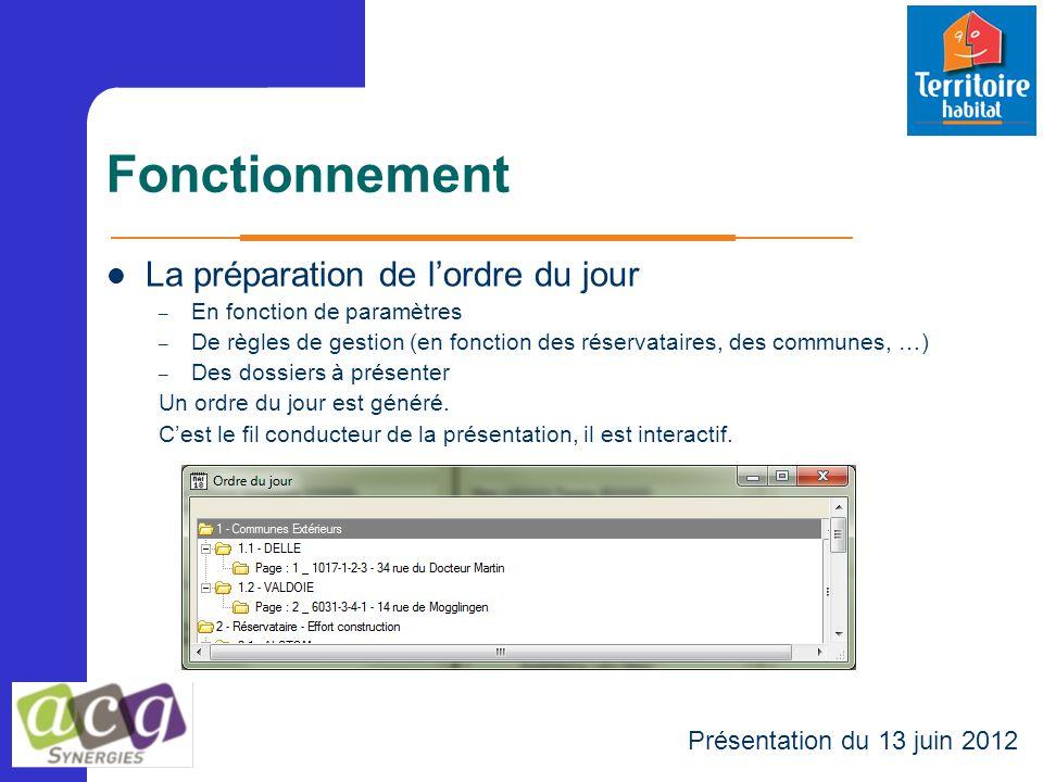 Fonctionnement La préparation de l'ordre du jour – En fonction de paramètres – De règles de gestion (en fonction des réservataires, des communes, …) –