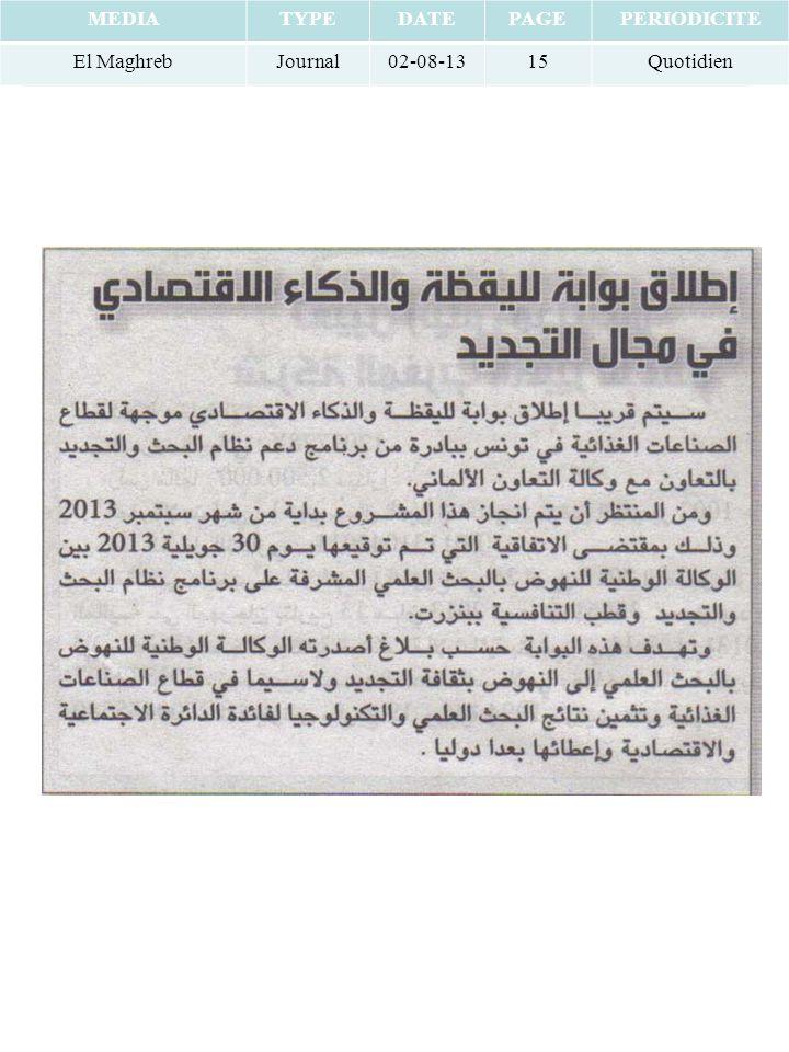 MEDIATYPEDATEPAGEPERIODICITE El MaghrebJournal02-08-1315Quotidien