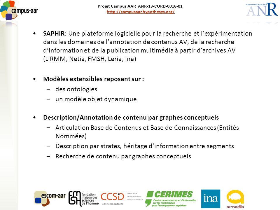 Projet Campus AAR ANR-13-CORD-0016-01 http://campusaar.hypotheses.org/http://campusaar.hypotheses.org/ SAPHIR: Une plateforme logicielle pour la recherche et l'expérimentation dans les domaines de l'annotation de contenus AV, de la recherche d'information et de la publication multimédia à partir d'archives AV (LIRMM, Netia, FMSH, Leria, Ina) Modèles extensibles reposant sur : –des ontologies –un modèle objet dynamique Description/Annotation de contenu par graphes conceptuels –Articulation Base de Contenus et Base de Connaissances (Entités Nommées) –Description par strates, héritage d'information entre segments –Recherche de contenu par graphes conceptuels