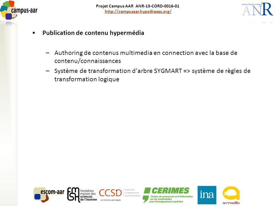 Projet Campus AAR ANR-13-CORD-0016-01 http://campusaar.hypotheses.org/http://campusaar.hypotheses.org/ Publication de contenu hypermédia –Authoring de contenus multimedia en connection avec la base de contenu/connaissances –Système de transformation d'arbre SYGMART => système de règles de transformation logique