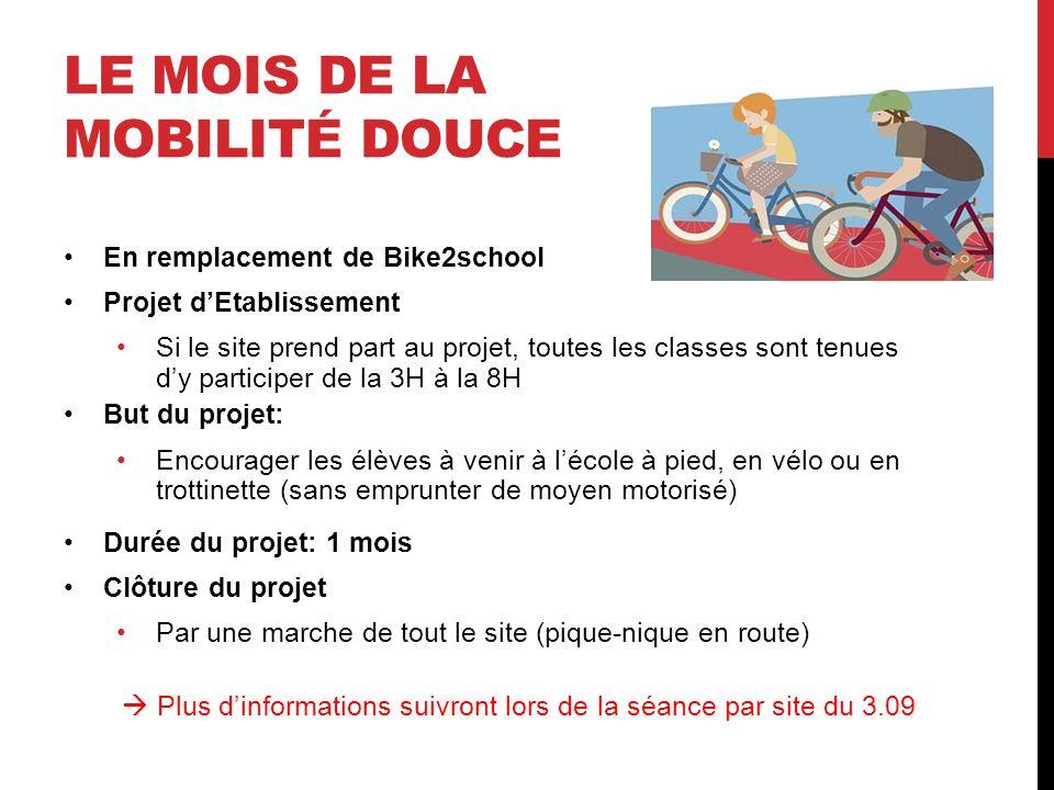 LE MOIS DE LA MOBILITÉ DOUCE En remplacement de Bike2school Projet d'Etablissement Si le site prend part au projet, toutes les classes sont tenues d'y participer de la 3H à la 8H But du projet: Encourager les élèves à venir à l'école à pied, en vélo ou en trottinette (sans emprunter de moyen motorisé) Durée du projet: 1 mois Clôture du projet Par une marche de tout le site (pique-nique en route)  Plus d'informations suivront lors de la séance par site du 3.09