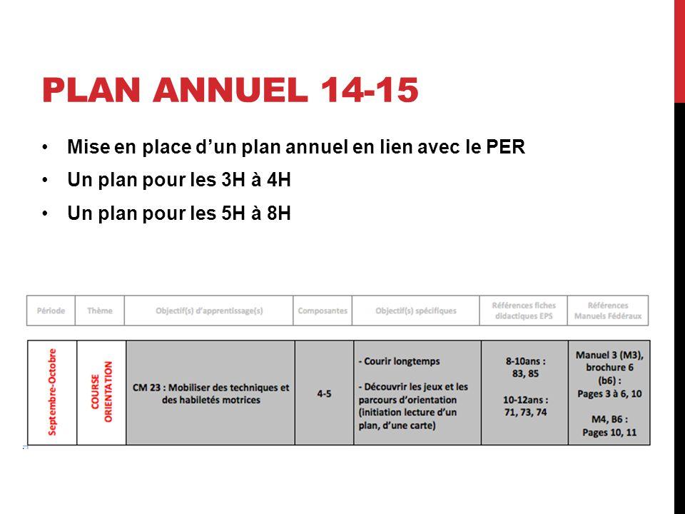 PLAN ANNUEL 14-15 Mise en place d'un plan annuel en lien avec le PER Un plan pour les 3H à 4H Un plan pour les 5H à 8H