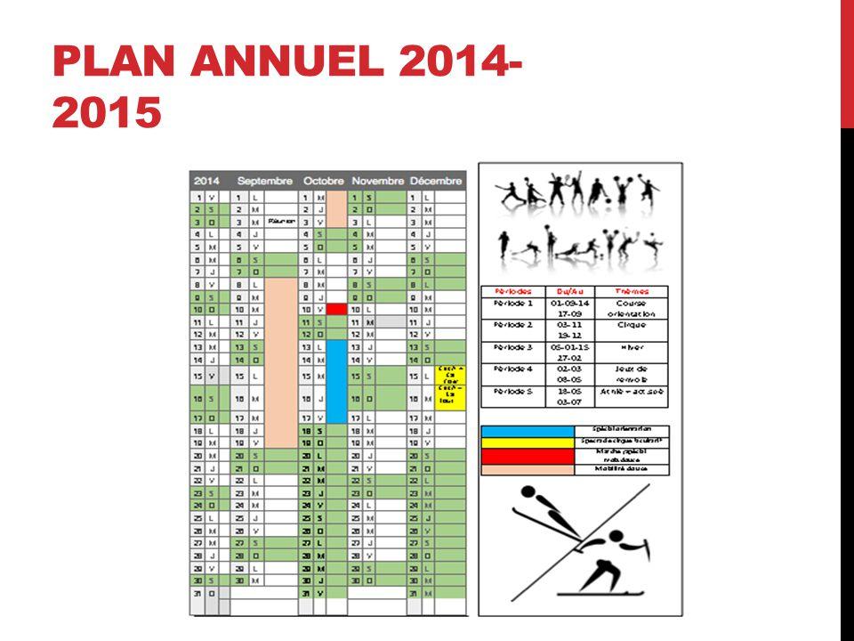 PLAN ANNUEL 2014- 2015