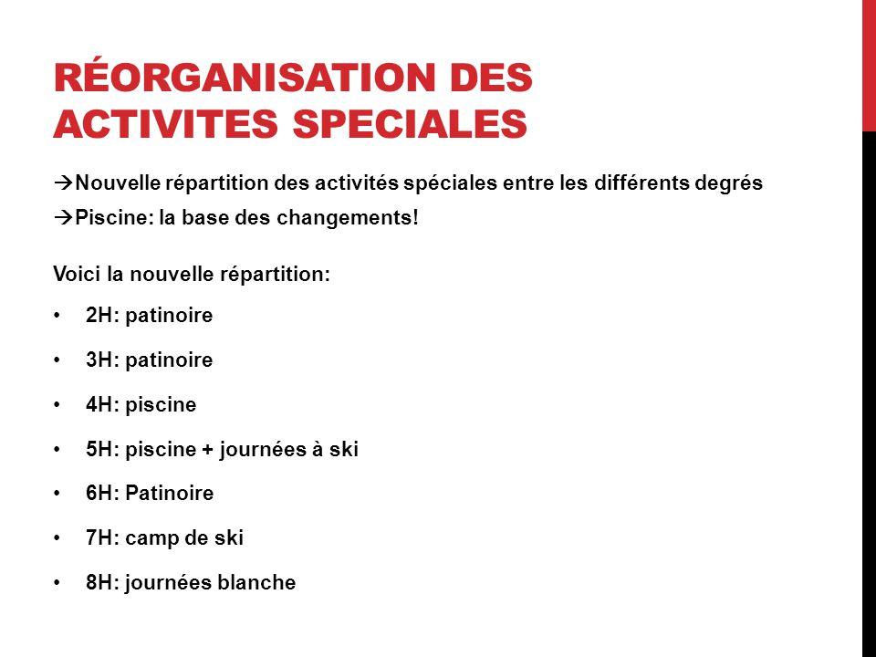 RÉORGANISATION DES ACTIVITES SPECIALES  Nouvelle répartition des activités spéciales entre les différents degrés  Piscine: la base des changements.