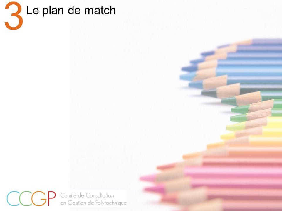 Le plan de match 3