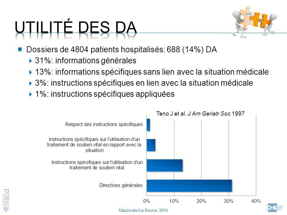 Mazzocato/La Source 2014 ■ Dossiers de 4804 patients hospitalisés: 688 (14%) DA  31%: informations générales  13%: informations spécifiques sans lie