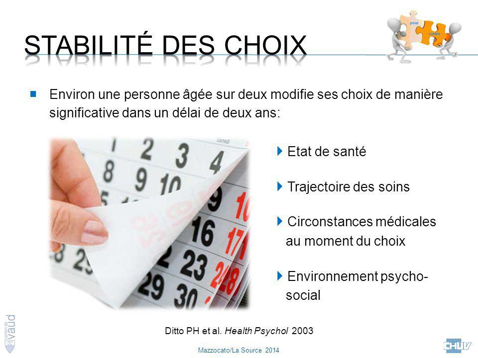 Mazzocato/La Source 2014 ■ Environ une personne âgée sur deux modifie ses choix de manière significative dans un délai de deux ans:  Etat de santé 