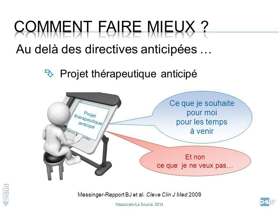 Mazzocato/La Source 2014 Messinger-Rapport BJ et al. Cleve Clin J Med 2009  Projet thérapeutique anticipé Au delà des directives anticipées … Projet