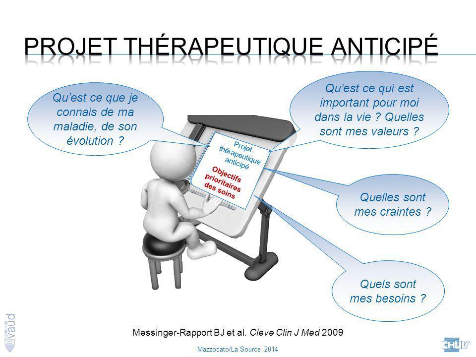 Mazzocato/La Source 2014 Messinger-Rapport BJ et al. Cleve Clin J Med 2009 Projet thérapeutique anticipé Objectifs prioritaires des soins Qu'est ce qu