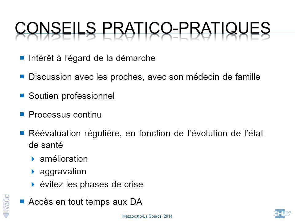 Mazzocato/La Source 2014 ■ Intérêt à l'égard de la démarche ■ Discussion avec les proches, avec son médecin de famille ■ Soutien professionnel ■ Proce