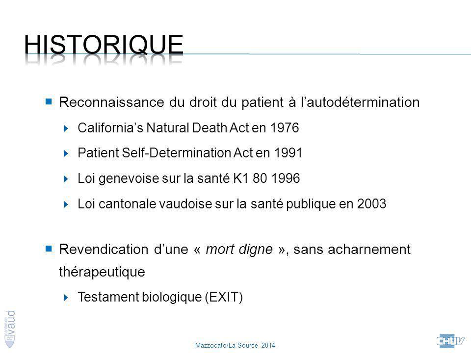 Mazzocato/La Source 2014 ■ Reconnaissance du droit du patient à l'autodétermination  California's Natural Death Act en 1976  Patient Self-Determinat
