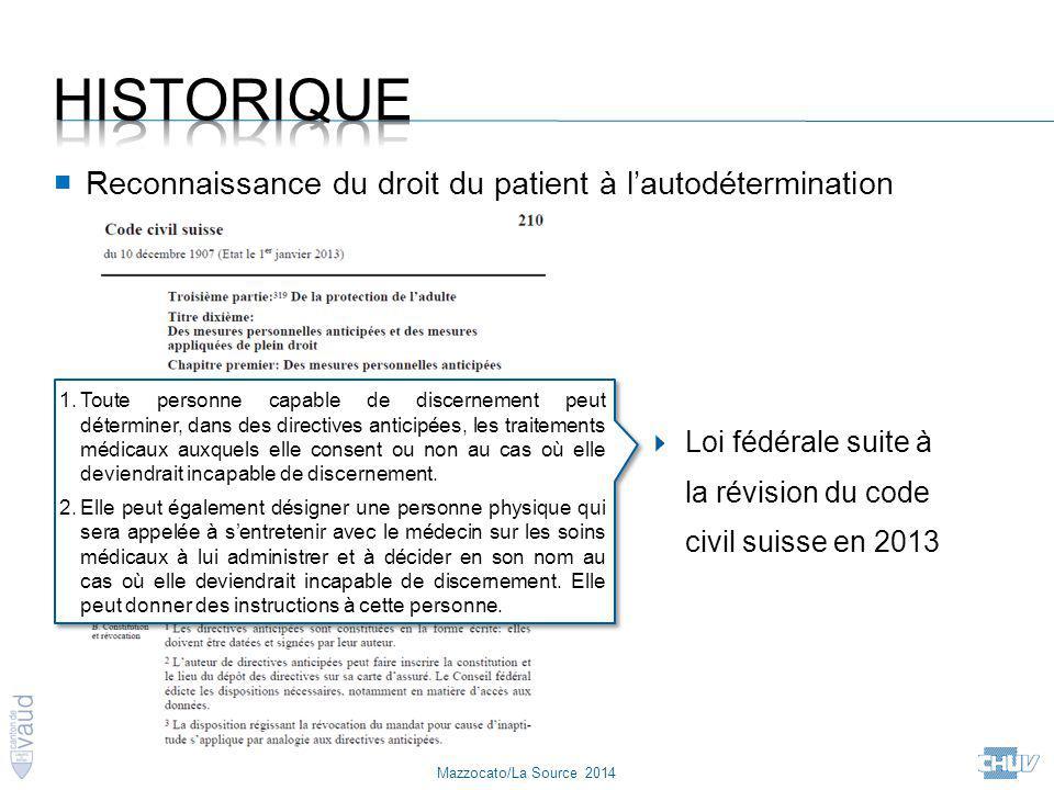 Mazzocato/La Source 2014 ■ Reconnaissance du droit du patient à l'autodétermination  Loi fédérale suite à la révision du code civil suisse en 2013 1.