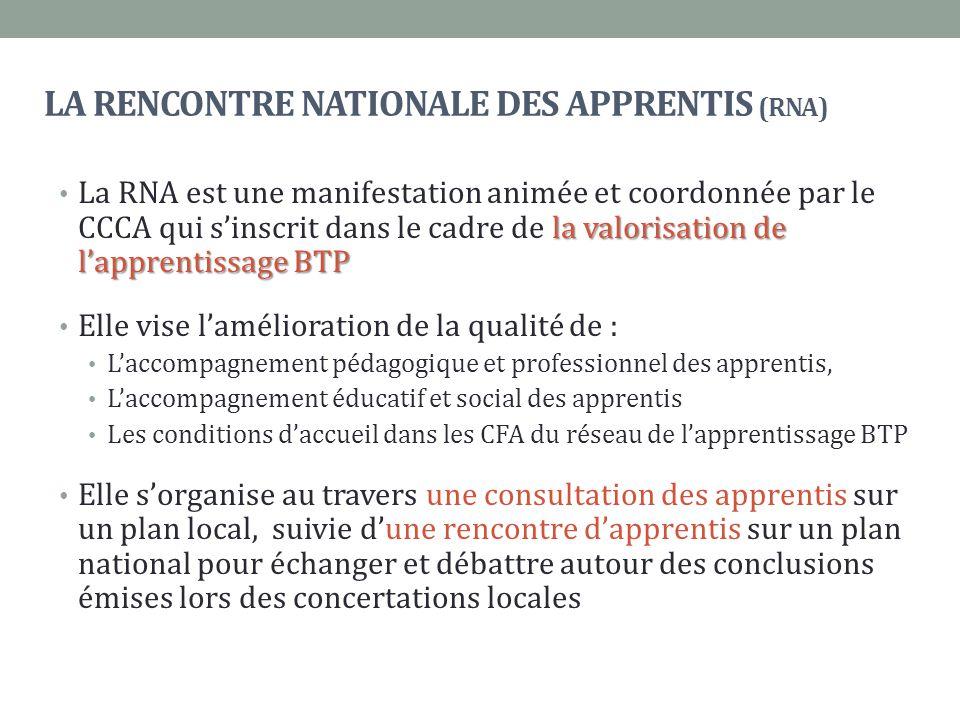 LA RENCONTRE NATIONALE DES APPRENTIS (RNA) la valorisation de l'apprentissage BTP La RNA est une manifestation animée et coordonnée par le CCCA qui s'