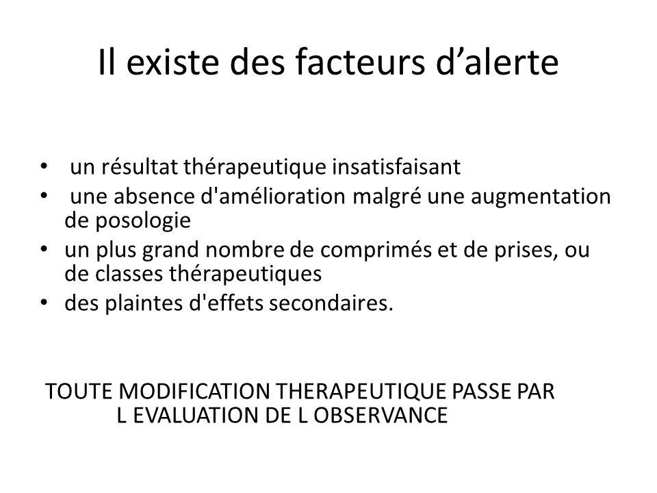 Il existe des facteurs d'alerte un résultat thérapeutique insatisfaisant une absence d'amélioration malgré une augmentation de posologie un plus grand