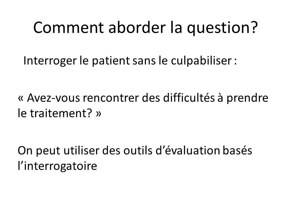 Comment aborder la question? Interroger le patient sans le culpabiliser : « Avez-vous rencontrer des difficultés à prendre le traitement? » On peut ut