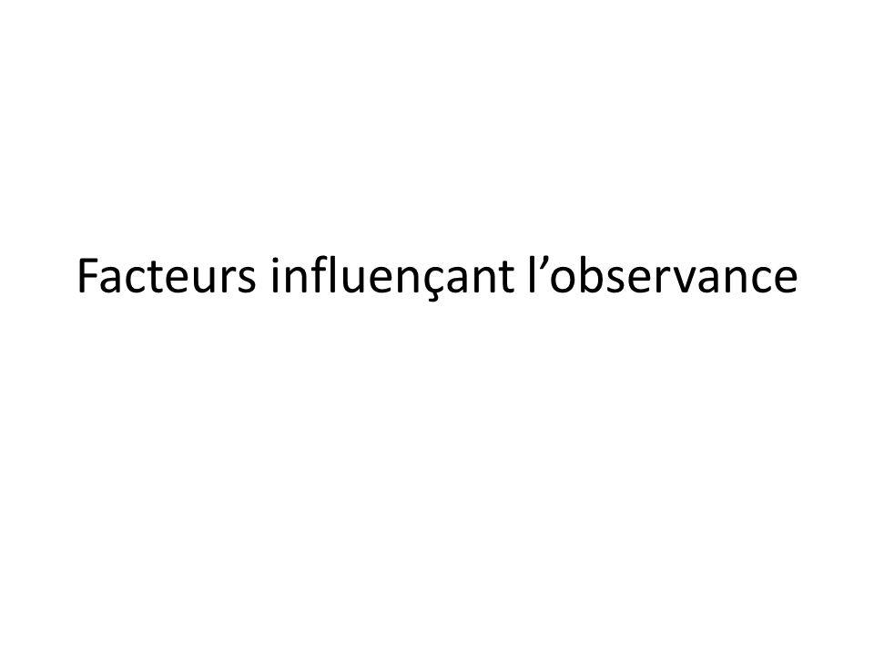 Facteurs influençant l'observance