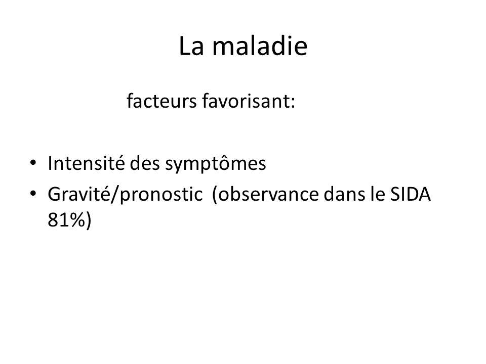 La maladie facteurs favorisant: Intensité des symptômes Gravité/pronostic (observance dans le SIDA 81%)