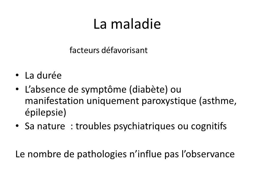 La maladie facteurs défavorisant La durée L'absence de symptôme (diabète) ou manifestation uniquement paroxystique (asthme, épilepsie) Sa nature : tro