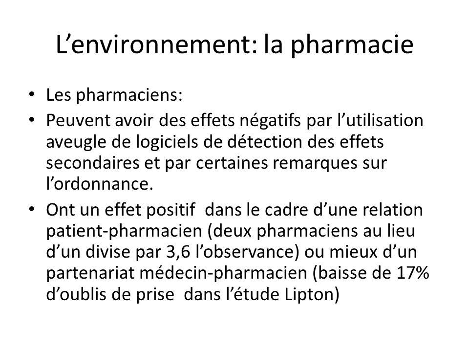 L'environnement: la pharmacie Les pharmaciens: Peuvent avoir des effets négatifs par l'utilisation aveugle de logiciels de détection des effets secondaires et par certaines remarques sur l'ordonnance.
