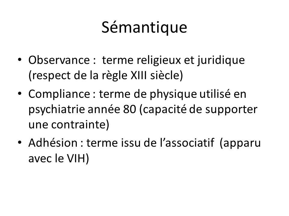 Sémantique Observance : terme religieux et juridique (respect de la règle XIII siècle) Compliance : terme de physique utilisé en psychiatrie année 80