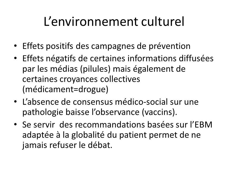 L'environnement culturel Effets positifs des campagnes de prévention Effets négatifs de certaines informations diffusées par les médias (pilules) mais également de certaines croyances collectives (médicament=drogue) L'absence de consensus médico-social sur une pathologie baisse l'observance (vaccins).