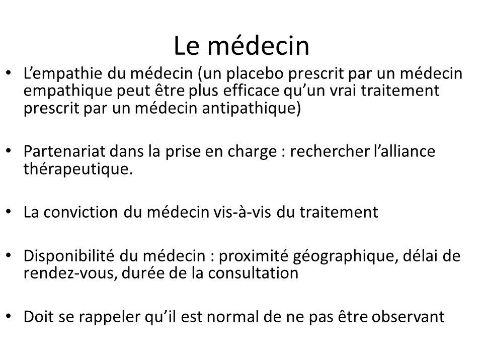 Le médecin L'empathie du médecin (un placebo prescrit par un médecin empathique peut être plus efficace qu'un vrai traitement prescrit par un médecin