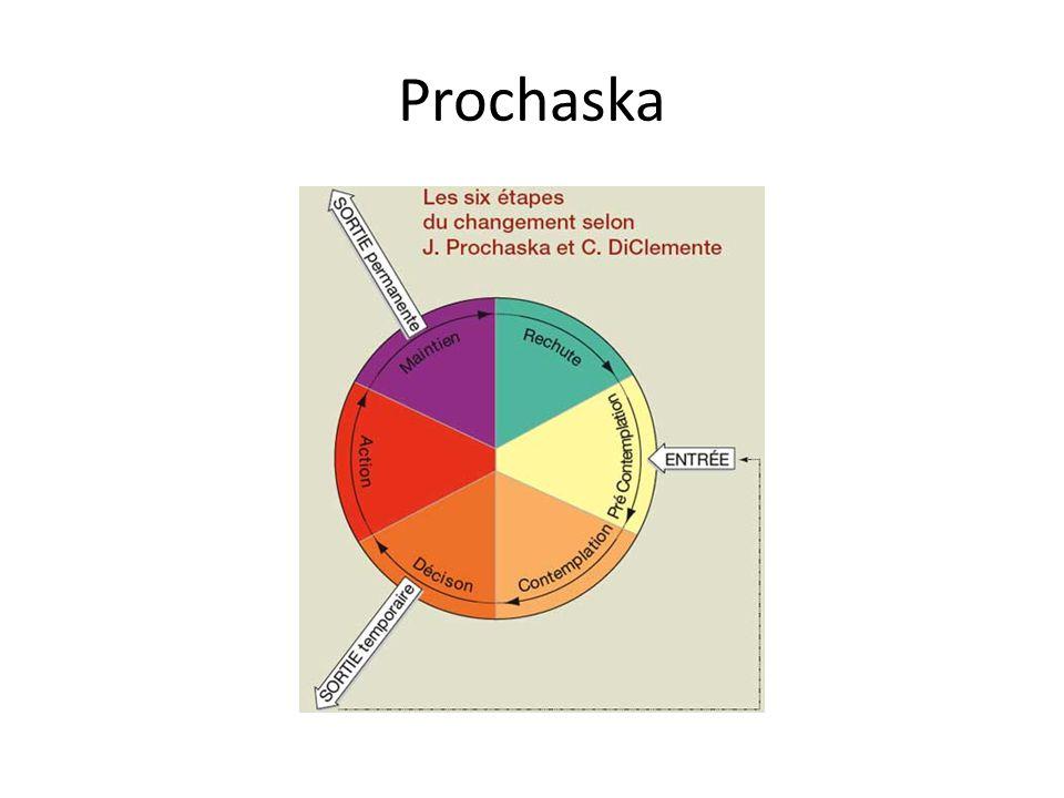 Prochaska