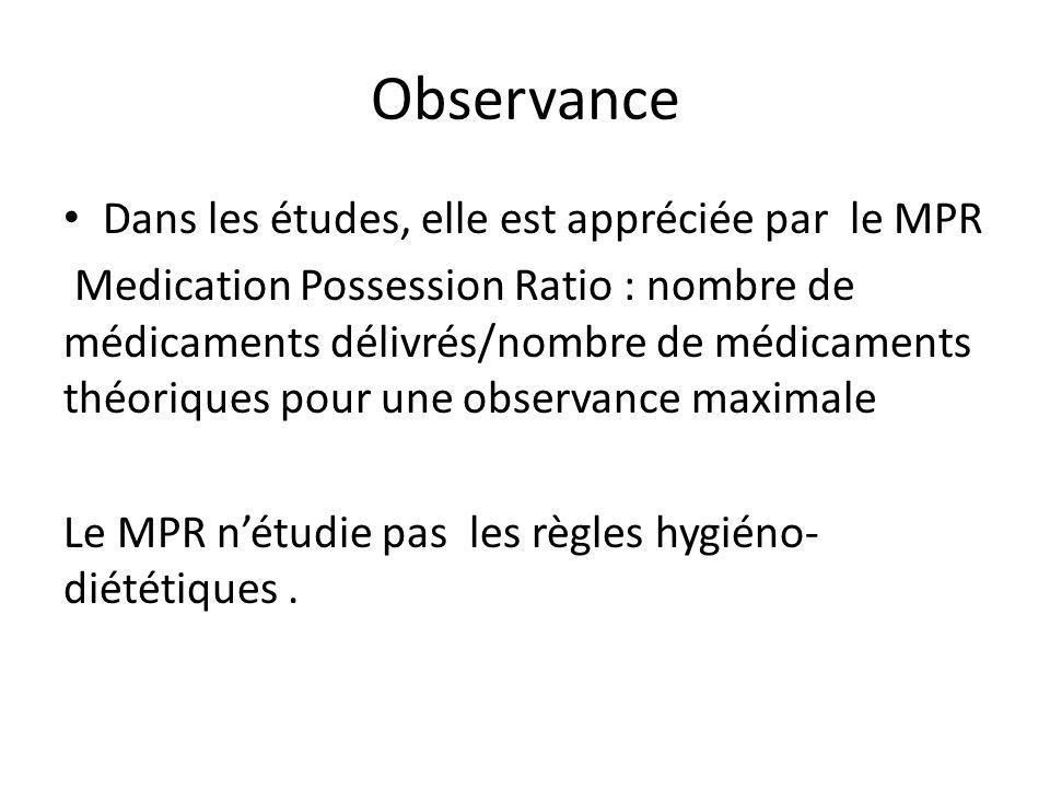 Observance Dans les études, elle est appréciée par le MPR Medication Possession Ratio : nombre de médicaments délivrés/nombre de médicaments théorique