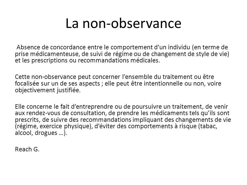 La non-observance Absence de concordance entre le comportement d'un individu (en terme de prise médicamenteuse, de suivi de régime ou de changement de style de vie) et les prescriptions ou recommandations médicales.