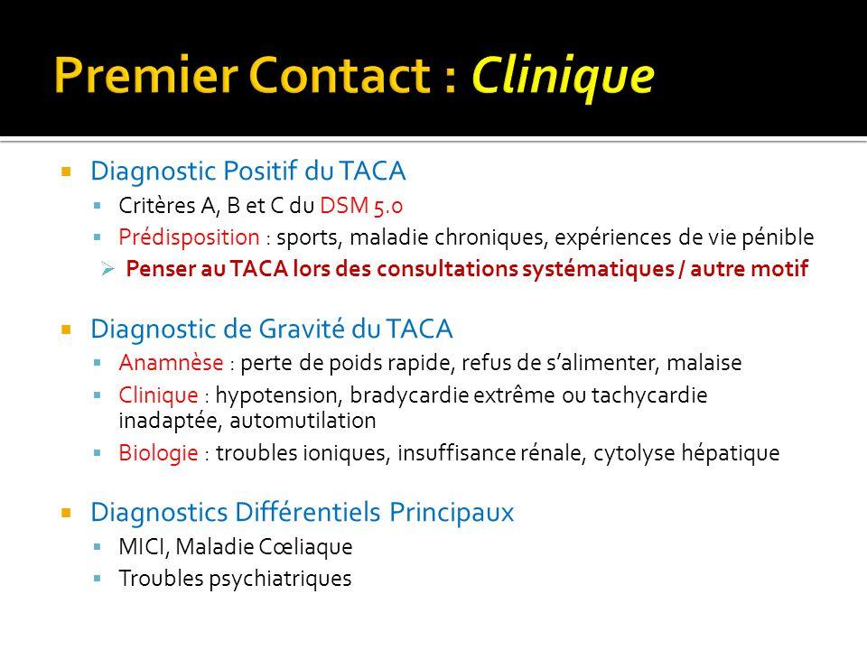  Diagnostic Positif du TACA  Critères A, B et C du DSM 5.0  Prédisposition : sports, maladie chroniques, expériences de vie pénible  Penser au TAC