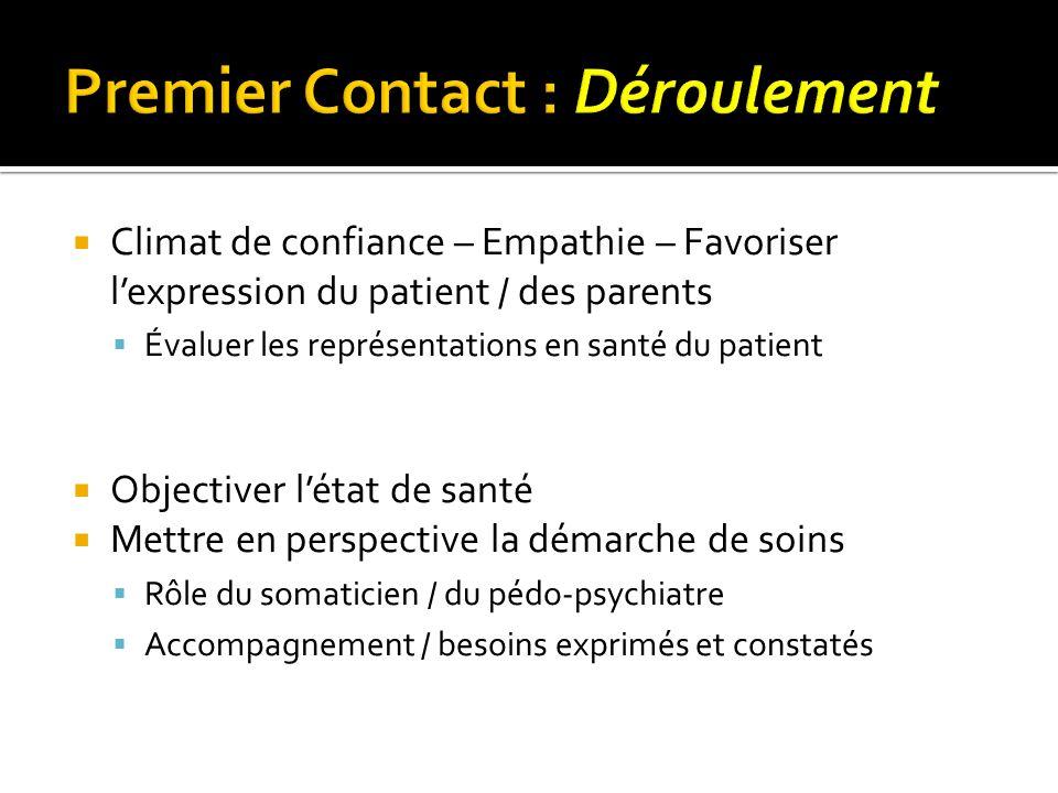  Climat de confiance – Empathie – Favoriser l'expression du patient / des parents  Évaluer les représentations en santé du patient  Objectiver l'ét