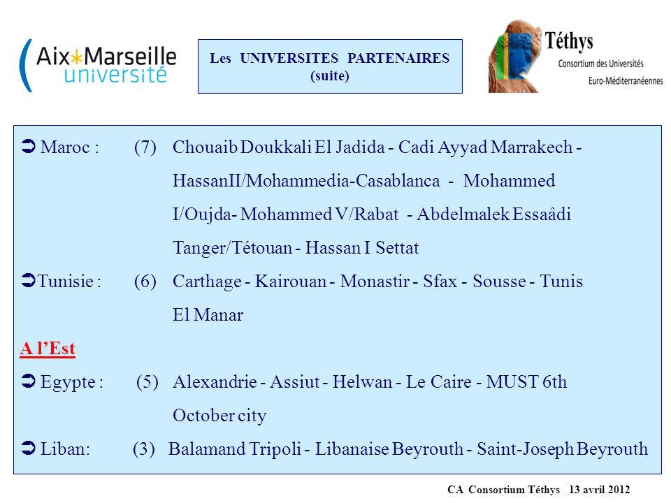 Les UNIVERSITES PARTENAIRES (suite)  Maroc :(7)Chouaib Doukkali El Jadida - Cadi Ayyad Marrakech - HassanII/Mohammedia-Casablanca - Mohammed I/Oujda-