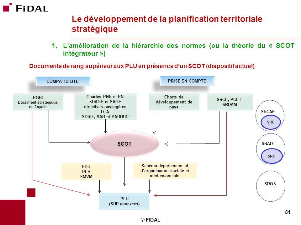 1.L'amélioration de la hiérarchie des normes (ou la théorie du « SCOT intégrateur ») © FIDAL 51 COMPATIBILITE PGRI Document stratégique de façade PRIS