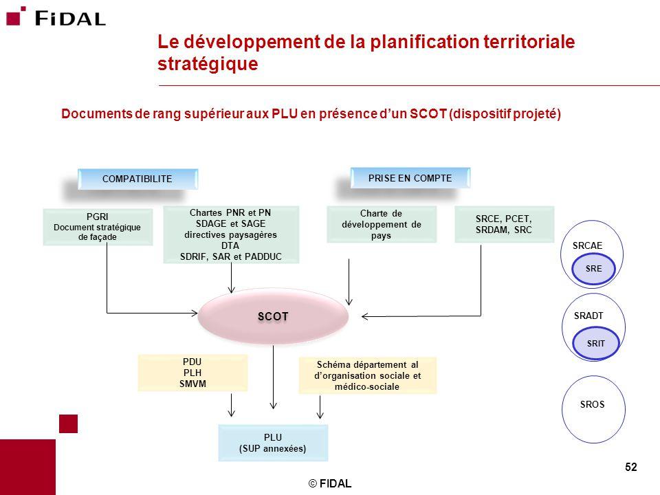 © FIDAL 52 COMPATIBILITE PGRI Document stratégique de façade PRISE EN COMPTE Chartes PNR et PN SDAGE et SAGE directives paysagères DTA SDRIF, SAR et P