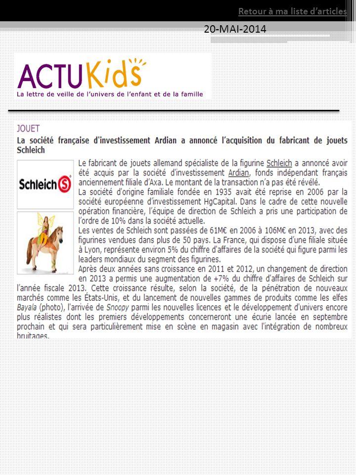 27-MAI-2014 Retour à la liste d'articles L Europe limite la teneur en bisphénol A des jouets La valeur limite de migration du bisphénol A (BPA) contenu dans les jouets destinés aux enfants de moins de 36 mois est fixée à 0,1 mg/l.
