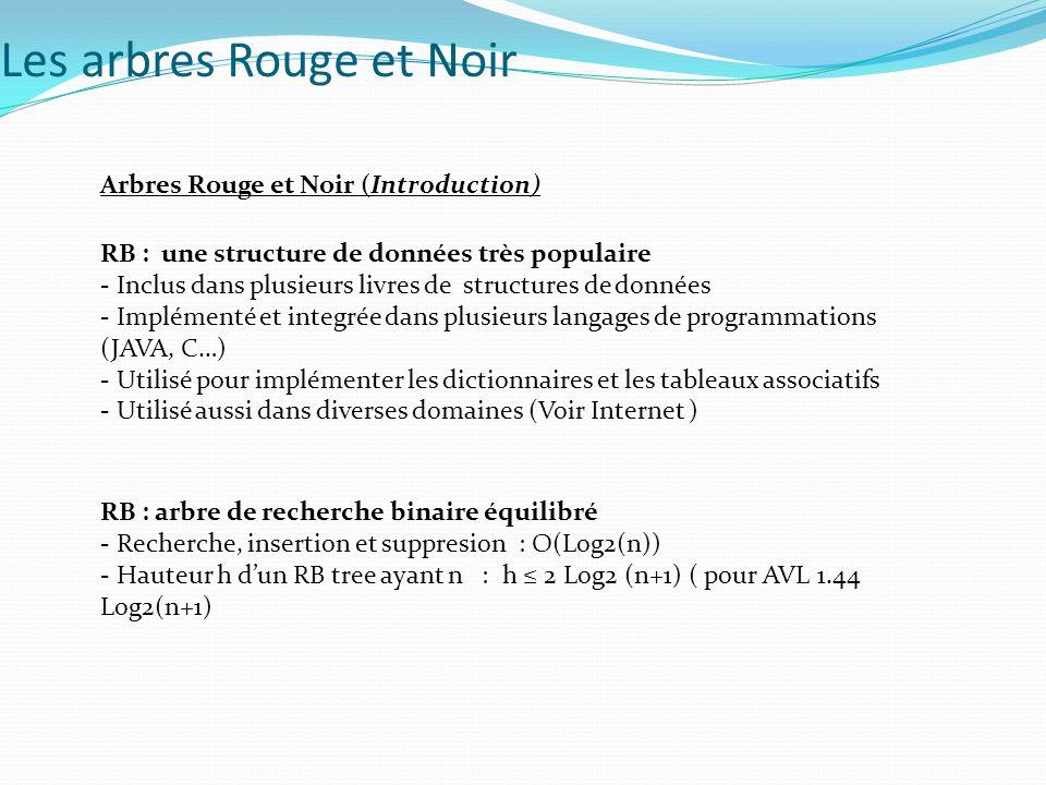 RB : une structure de données très populaire - Inclus dans plusieurs livres de structures de données - Implémenté et integrée dans plusieurs langages