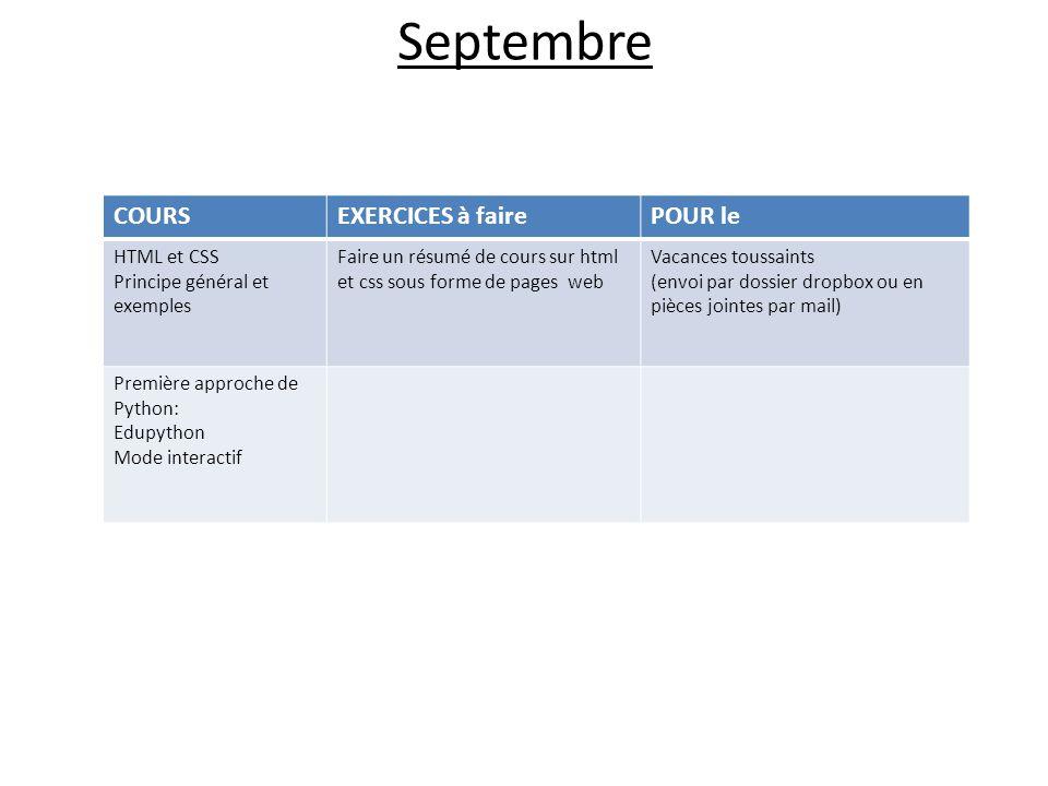 Septembre COURSEXERCICES à fairePOUR le HTML et CSS Principe général et exemples Faire un résumé de cours sur html et css sous forme de pages web Vacances toussaints (envoi par dossier dropbox ou en pièces jointes par mail) Première approche de Python: Edupython Mode interactif