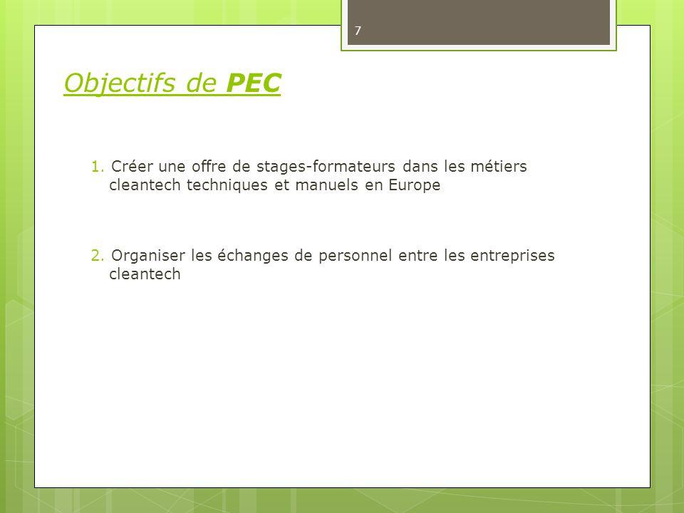 7 Objectifs de PEC 1.