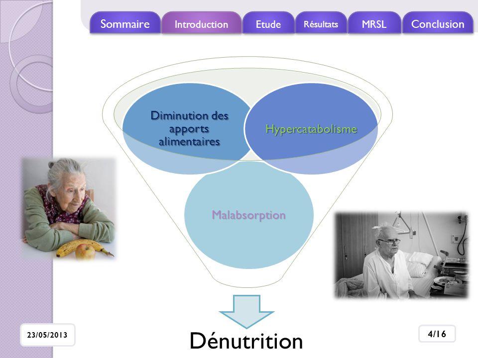 Introduction Etude Résultats MRSL Conclusio n Sommaire 23/05/2013 5/16 Quelques conséquences de la dénutrition Baisse des défenses immunitaires Infections respiratoires Affaiblissement musculaire