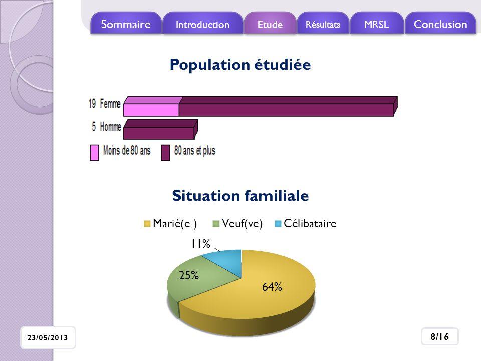 Introduction Etude Résultats MRSL Conclusio n Sommaire 23/05/2013 9/16 Localisation