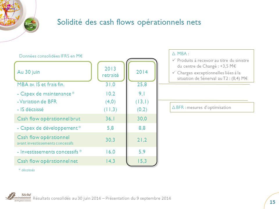 Solidité des cash flows opérationnels nets Données consolidées IFRS en M€ Au 30 juin 2013 retraité 2014 MBA av.