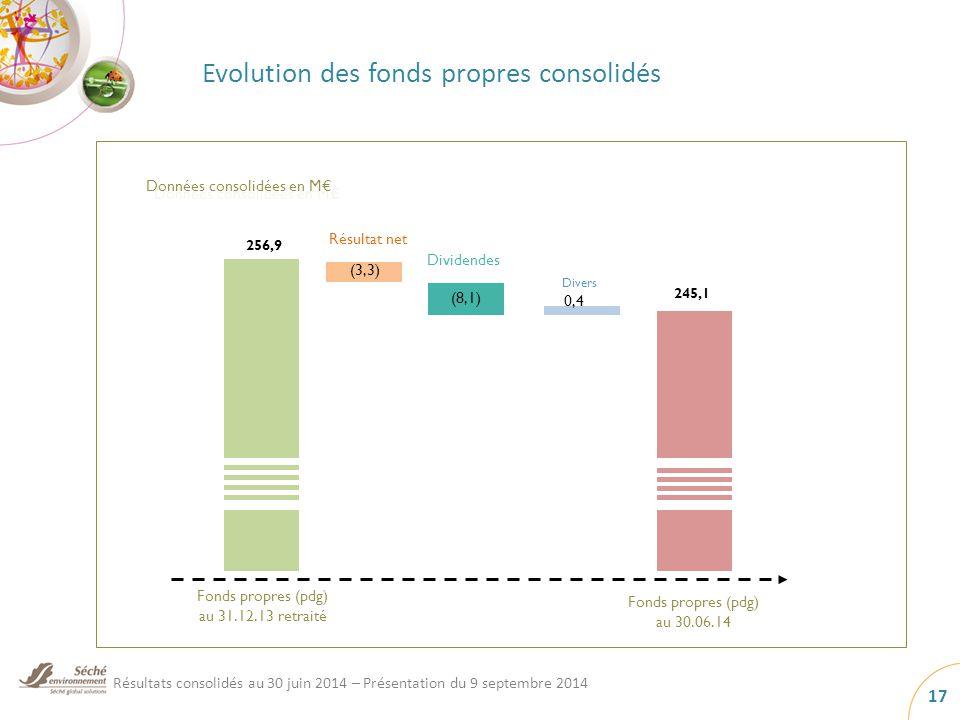 Evolution des fonds propres consolidés Fonds propres (pdg) au 31.12.13 retraité Données consolidées en M€ (3,3) Résultat net Fonds propres (pdg) au 30.06.14 Divers Dividendes 0,4 256,9 245,1 (8,1) Résultats consolidés au 30 juin 2014 – Présentation du 9 septembre 2014 17