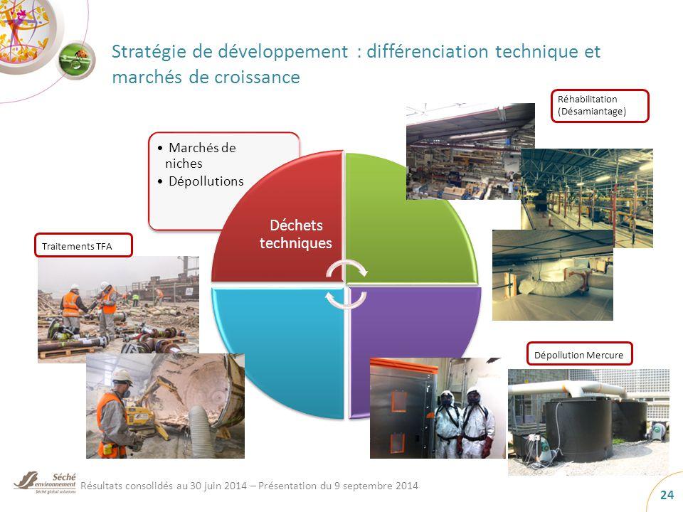 Stratégie de développement : différenciation technique et marchés de croissance 24 Résultats consolidés au 30 juin 2014 – Présentation du 9 septembre 2014 Marchés de niches Dépollutions Déchets techniques Réhabilitation (Désamiantage) Traitements TFADépollution Mercure