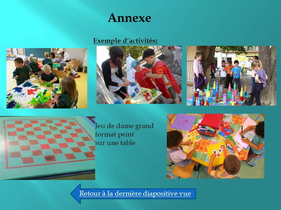 Annexe Retour à la dernière diapositive vue Exemple d'activités: Jeu de dame grand format peint sur une table