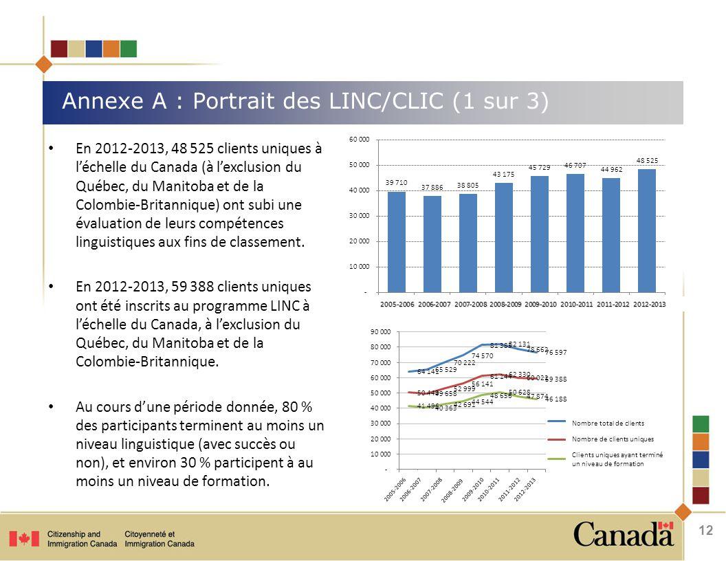 Annexe A : Portrait des LINC/CLIC (1 sur 3) En 2012-2013, 48 525 clients uniques à l'échelle du Canada (à l'exclusion du Québec, du Manitoba et de la Colombie-Britannique) ont subi une évaluation de leurs compétences linguistiques aux fins de classement.