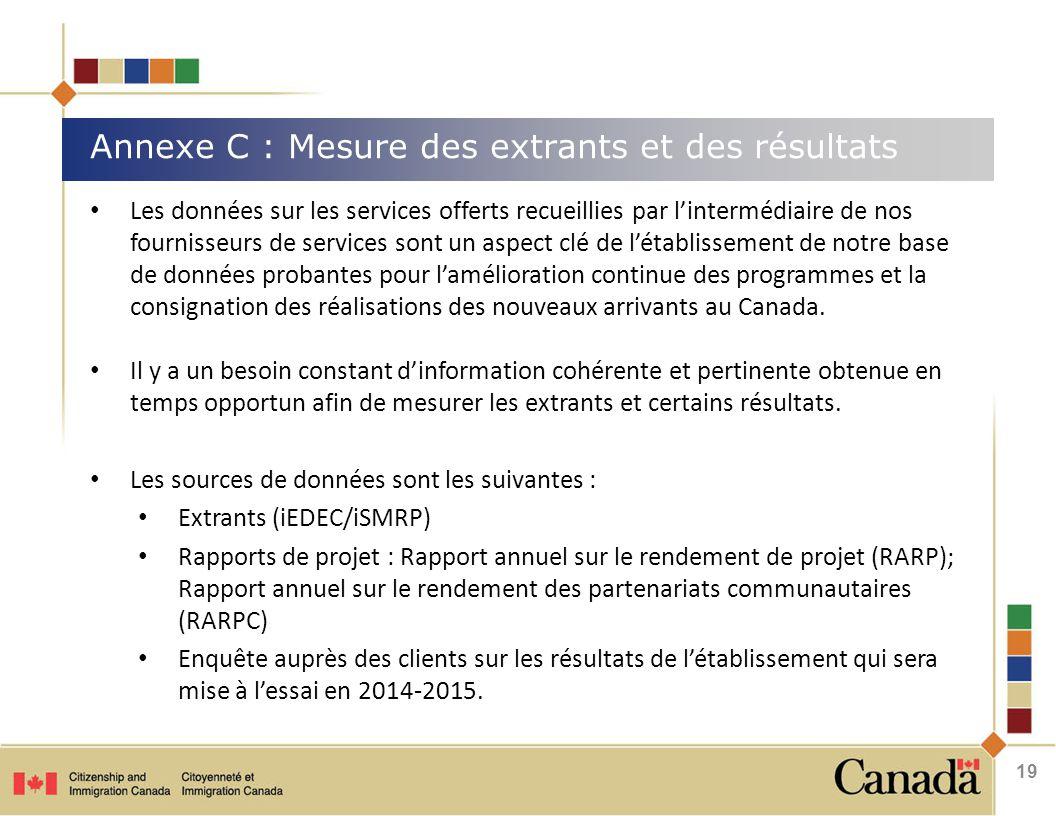 Annexe C : Mesure des extrants et des résultats Les données sur les services offerts recueillies par l'intermédiaire de nos fournisseurs de services sont un aspect clé de l'établissement de notre base de données probantes pour l'amélioration continue des programmes et la consignation des réalisations des nouveaux arrivants au Canada.