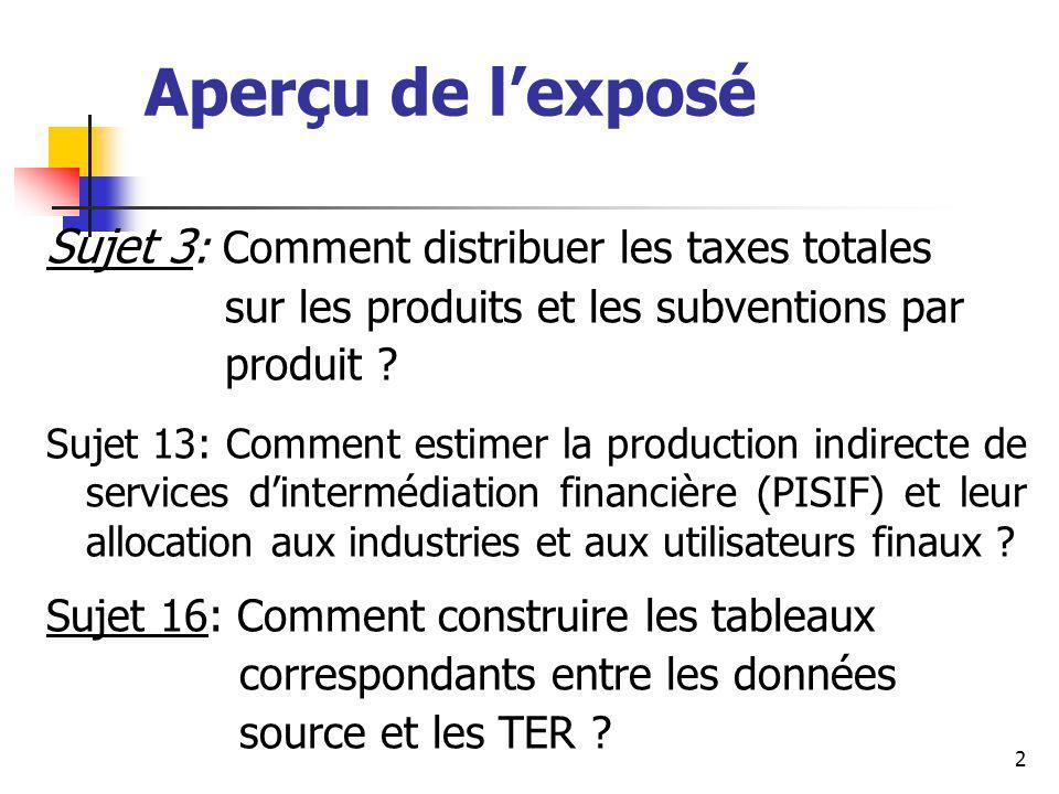 2 Aperçu de l'exposé Sujet 3 : Comment distribuer les taxes totales sur les produits et les subventions par produit .